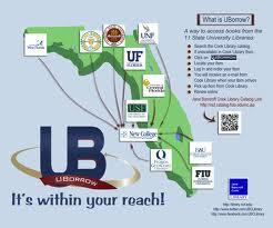 uborrow-map