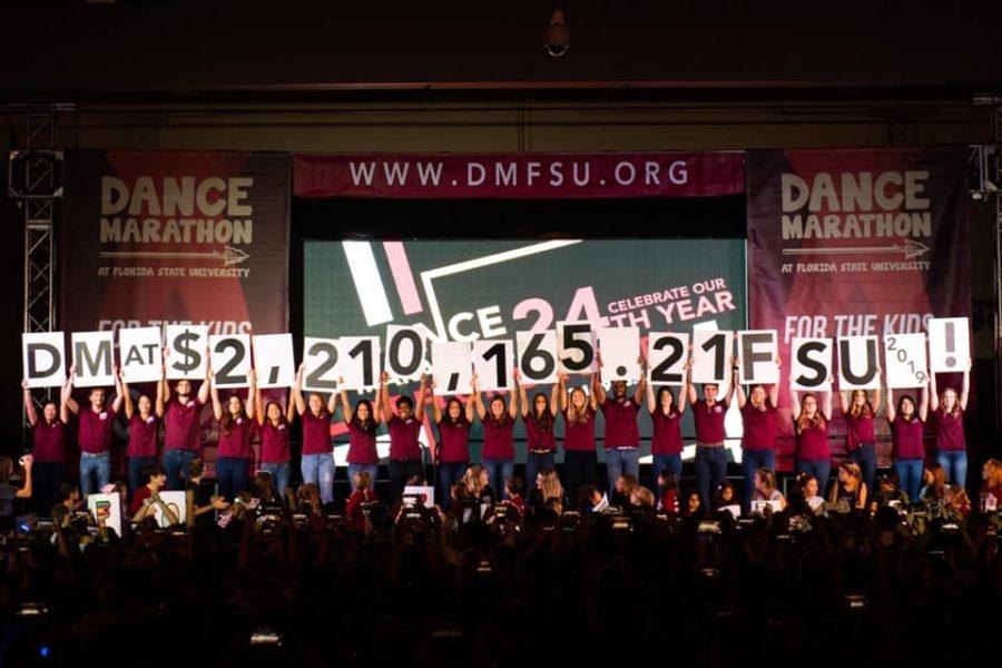 "Dance Marathon at FSU raised $2,210,165.21 in 2019 ""for the kids."""