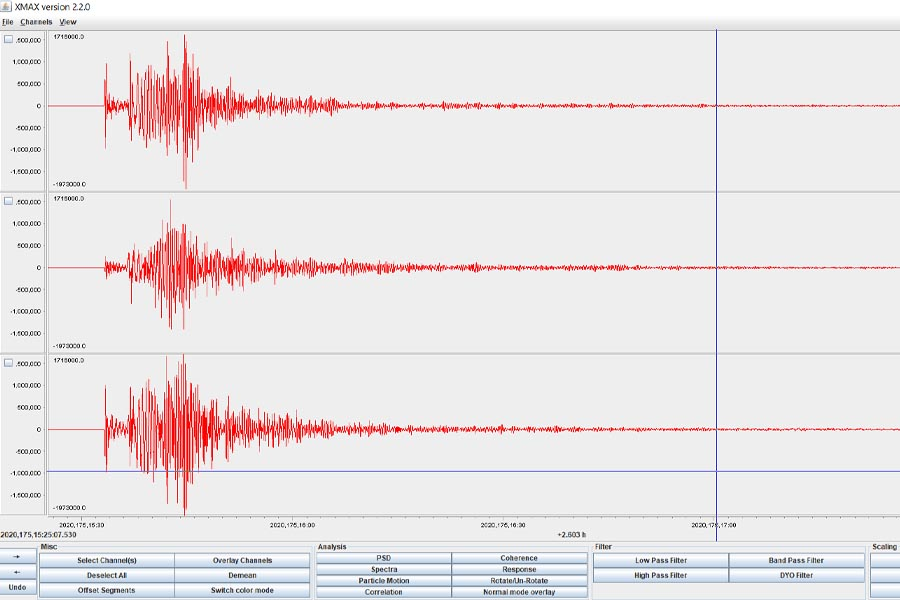 Data from the seismometer measuring an earthquake near Oaxaca, Mexico. Photo by: FSU Photography Services