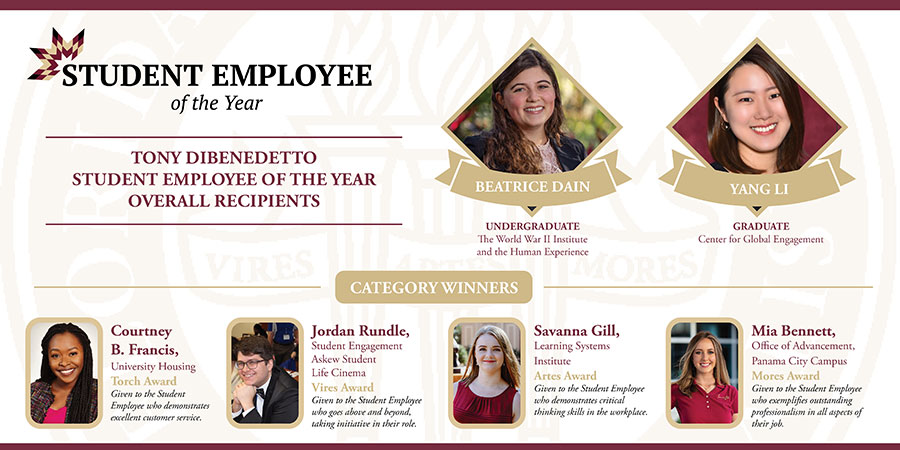 FSU Career Center recognizes student employees in annual ceremony